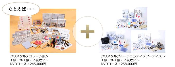 9a56bddee553 繊細で上品な輝きを放つクリスタルデコレーション☆ 基本的にフラットバック(裏が平ら)のストーンを アイテムに貼り付けてデコレーションします!